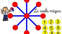 Introducción Este material didáctico, permite realizar sumas mentales a nivel de 1º de Primaria usando nueve fichas numeradas desde el 1 al 9. Se puede realizar en tamaño A4 o […]