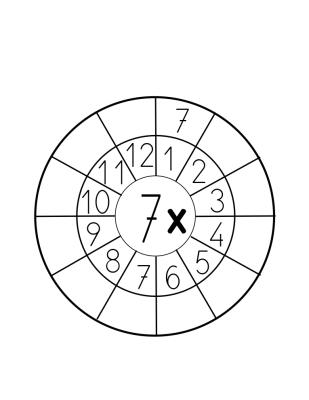 tabla de multiplicar del 7
