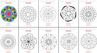 Nuevas fichas de mandalas para mejorar la atención de nuestros alumnos. Estan demostrados los beneficios de las Mandalas en el Área Educativa. Las Mandalas como instrumento educativo. Objetivos por ámbitos […]