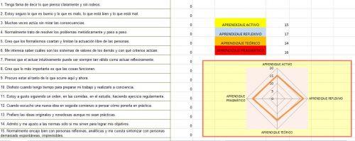 EDITABLE Cuestionario Honey - Alonso de Estilos de Aprendizaje en excel