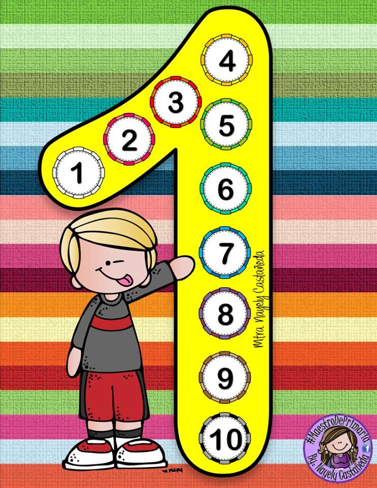 las-tablas-de-multiplicar1