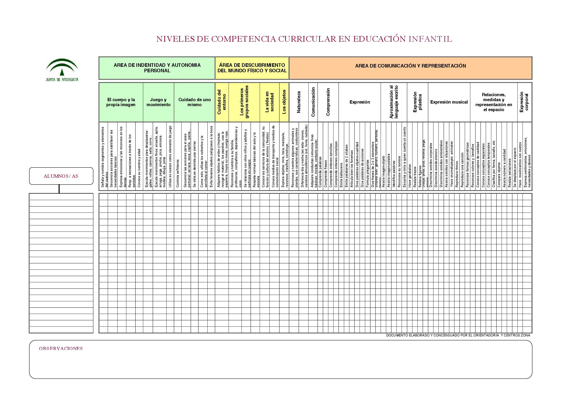 ncc-instrumentales-y-por-niveles-1-4-001