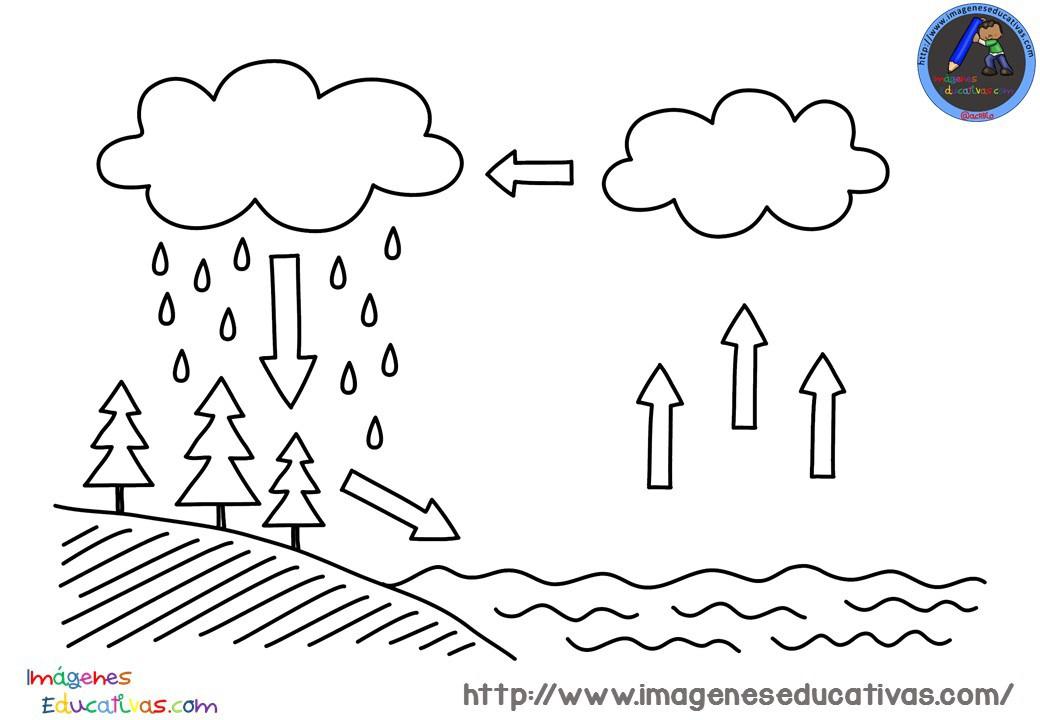 ciclos-del-agua-para-colorear-1-1