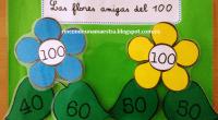 Hoy contamos en orientación andujar con una nueva colaboración muy especial se trata de Ángela marchan que es la creadora de este fantástico blog Rincón de una maestra.  Una […]
