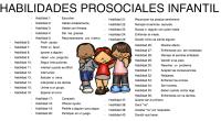 Las habilidades o destrezas prosociales constituyen elementos fundamentales a ser trabajados en un proyecto de prevención de la violencia y la promoción de patrones de convivencia pacífica en los niños […]