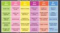 La tabla Montessori: descubre qué tareas puede hacer tu hijo solo según su edad Favorecer la autonomía de los niños los ayuda a crecer, y a la vez puede ser […]