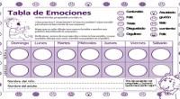 Para ayudar a los pequeños a desarrollar el conocimiento y conciencia sobre las emociones. Os hemos preparado esta tabla con la que Desarrollar las competencias emocionales, fomentar el conocimiento y […]