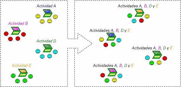 Aprendizaje Cooperativo La T U00e9cnica Puzzle De Aronson