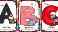 Estupendo abecedario para decorar tu clase o salón. Dese actividades de infantil y primaria hemos prepara 5 formatos diferentes con 5 fondos distintos para que puedan coincidir con la decoración […]