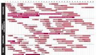 La tabla de desarrollo de Haizea-Llevant(1991) es el resultado de dos programas, el Estudio Llevant y el Programa Haizea, cuyos datos de referencia se obtuvieron de una muestra representativa de […]
