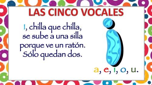 Poesia De Las Vocales: APRENDEMOS LAS CINCO VOCALES POEMA DE CARLOS REVIEJO