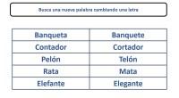 En el idioma español existen muchas palabras a las que al cambiarle una de sus letras, manteniendo las demás en el mismo orden, se transforman en otra palabra totalmente distinta. […]