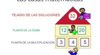 Os dejamos estas actividades de las casitas de multiplicar y sumar, en ellas nuestros alumnos deben de rellenar los huecos de nuestra casita, primero tiene que multiplicar los números de […]