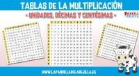 A continuación os facilitamos varias tablas de la multiplicación. En ellas encontraréis todos los resultados de multiplicar cualquier número hasta el 12. También os mostramos las tablas con decimales fruto […]