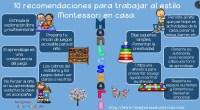 1.Prepara tu rincón de juegos con estanterías o cestas accesibles para el niño, clasificadas pos categorías 2.Los colores del mobiliario y los juegos (a ser posible) deben ser neutros para […]