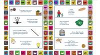 Compartimos los trabalenguas con pictogramas creados porPILAR JIMÉNEZ HORN (Logopeda) creadora del blog http://www.siempre-comunicando.blogspot.com. Se trata de unos fantásticos trabalenguas con pictogramas.