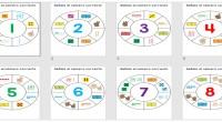 Una actividad para trabajar el reconocimiento de números empleando pinzas de la ropa, nuestros alumnos/as deben de señalar la representación correcta de cada uno de los números del 1 al […]