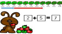 Interesante material para que nuestros alumnos aprendan el concepto de la suma de una forma diferente, mediante el uso de rectas numéricas divertidas.