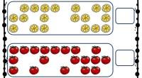 Fichas para trabajar el conteo del 3 al 10 Cuenta frutas del 1 al 30 Contar es un proceso de abstracción que nos lleva a otorgar un número cardinal como […]