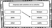A continuación os traemos una sencilla actividad en la que nuestros alumnos trabajaran la conciencia semántica a través de los sustantivos colectivos. Los sustantivos colectivos son aquellos que hacen referencia […]