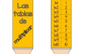 Con estos llaveritos para trabajar las tablas las multiplicaciones son muy fáciles de aprender y mejoran sustancialmente el cálculo mental. Como recordaréis se trata de unas tablas que les motivan […]