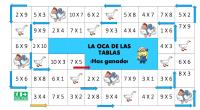 Si el aprendizaje de las tablas de multiplicar, de forma simple y entretenida, es abordada en otras aplicaciones, en «La oca de las tablas de multiplicar» se fomenta y comprueba, […]