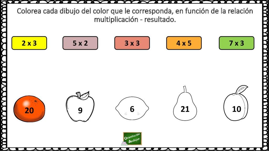 Practicamos Las Tablas De Multiplicar Colorea Cada Dibujo