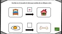 La siguiente actividad para trabajar la conciencia fonológica puede resultar muy amena a nuestros peques; a través de divertidos dibujos deben identificar cual es la letra que cambia entre una […]
