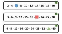 Hoy os traemos una divertida forma de aprender las tablas de multiplicar, son esta serie de tarjetas en las que aparecen todos los resultado de cada tablar de multiplicar y […]
