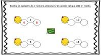 La siguiente actividad matemática es un divertido ejercicio de numeración en el que hay que escribir el número antecesor y sucesor de la cifra que aparece en medio del gusano.