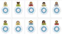 Fantásticas láminas para trabajar las tablas de multiplicar con estos manipulativos circulares.