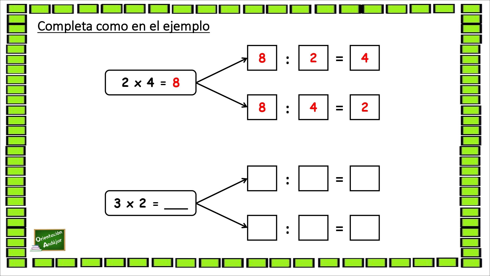 Resultado de imagen para division relacion con la multiplicacion