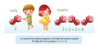 Las definiciones que mencionaremos a continuación en la ficha educativa están acompañados de imágenes sobre Introducción a la Multiplicación y su importancia, esto facilitara el aprendizaje de los menores. Ejemplos […]