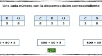 Los números naturales y decimales se pueden descomponer enforma aditiva. Mientras que sólo los números naturales se pueden descomponer enforma polinómica. Para descomponer un número natural en cualquiera de esas […]