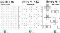 La tabla de 100 es una de las propuestas que se puede iniciar con los alumnos en 4 años. Es solo una primera toma de contacto y descubrimiento con el […]