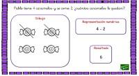 Hoy os compartimos unas fichas para realizar problemas matemáticos a través del dibujo. Se tratan de problemas sencillos de sumas y restas, adecuados a un nivel de 1º primaria.