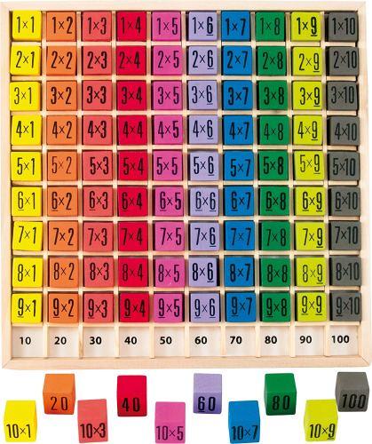 juego para aprender la tabla de multiplicar