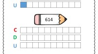La descomposición numérica ayuda a que los estudiantes más jóvenes entiendan la disposición y las relaciones entre los dígitos de un mismo número y entre los números de una operación. […]