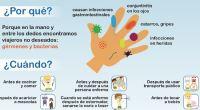 información ministerio Folleto Ilustrado del Orígen y Características del Coronavirus ¿Qué son los Coronavirus? ¿Qué es el nuevo Coronavirus? ¿Los animales transmiten el nuevo Coronavirus al ser humano? ¿Cuáles son […]