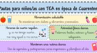 Hoy contamos con este fenomenal recurso de @yqueta un estupendo equipo formado por Lucía Pereira, María Regueiro y Laura Fernández. (YqueTEA) y que comparten un material genial en su web: […]