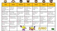 Este calendario tiene como finalidad aportar información a todas las familias interesadas en estimular las inteligencias de sus hijos e hijas. Para este mes de junio hemos preparado unas actividades […]