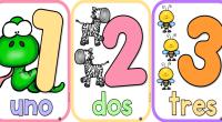 Los números naturales son usados para contar y ordenar cosas. Según cómo sean utilizados se les conoce de distintas maneras. Los números cardinales Cuando usamos los números naturales para contar […]