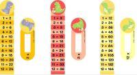 Disfruta de estosjuegos de las tablas de multiplicarque hemos elaborado para los niños y niñas de Primaria. Están diseñados para facilitar el aprendizaje de las tablas de multiplicar, de forma […]