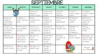 Os queremos compartir el calendario de inteligencias múltiples que nuestros amigos del blog Actividades de Infantil y Primaria han preparado para la etapa de Infantil.