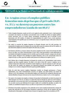 XII Perfil de la Mujer en el mercado de trabajo Aragonés.