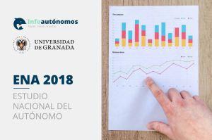 Estudio Nacional del Autónomo Infoautónomos Universidad de Granada