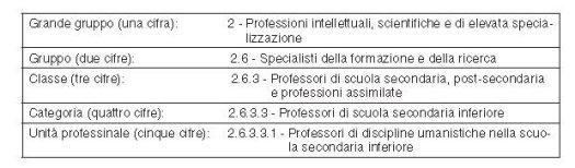tabella-2
