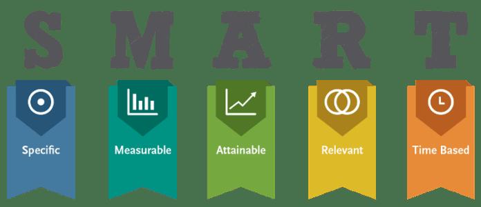 smart Obiettivi intelligenti per i blogger