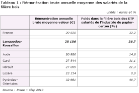 remuneration-metier-foret
