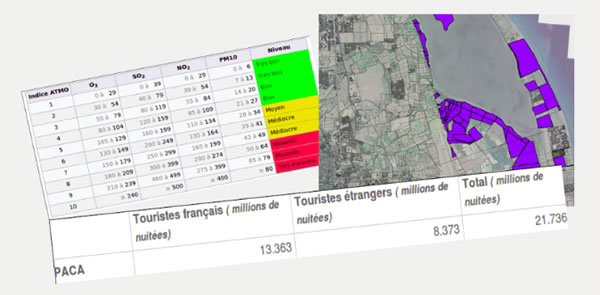 analyse des données environnementales